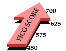 Raise your Credit Score Fast, Easy and Free!